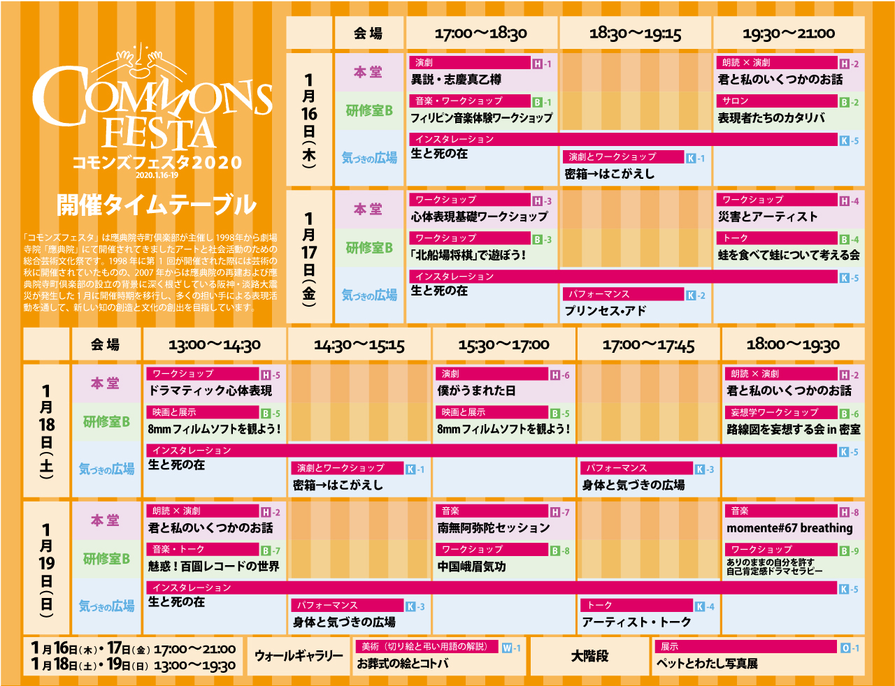 應典院寺町倶楽部の総合芸術文化祭「コモンズフェスタ2020」テーマは「リ・エンター・コモンズ」